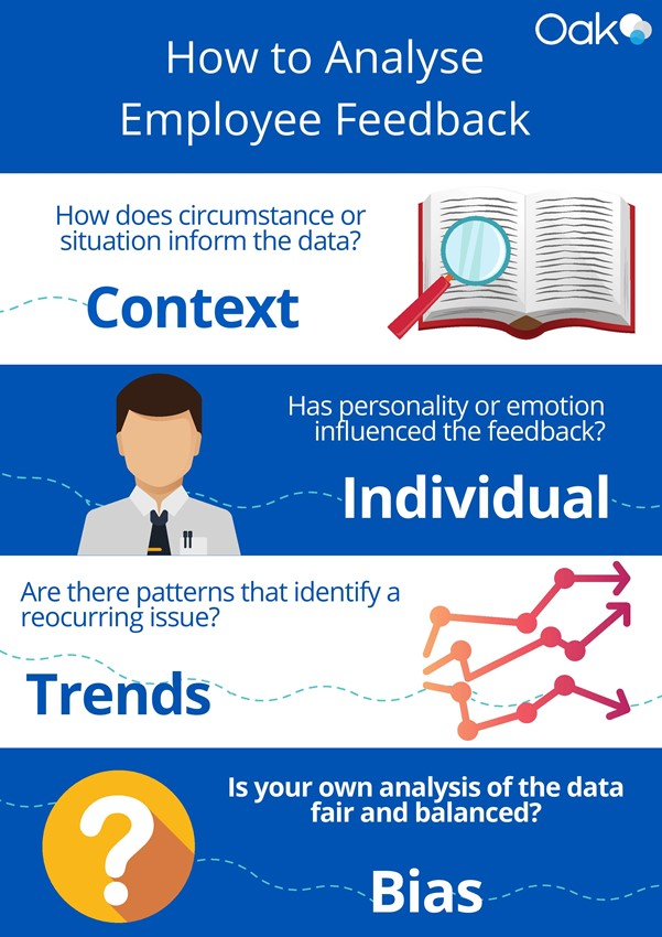 How to analyse employee feedback infographic
