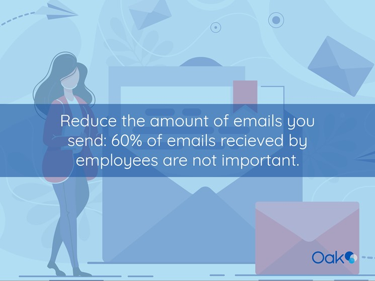 HR Communication Email Statistics