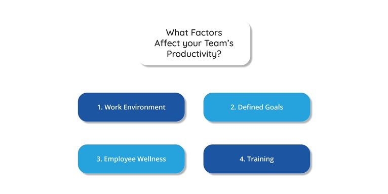Factors affecting workplace productivity
