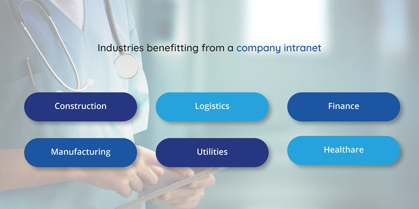 Industries benefitting from a company intranet